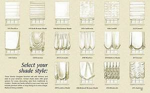 Types Chart Chart Of Fabric Types Great Chart Of The Different