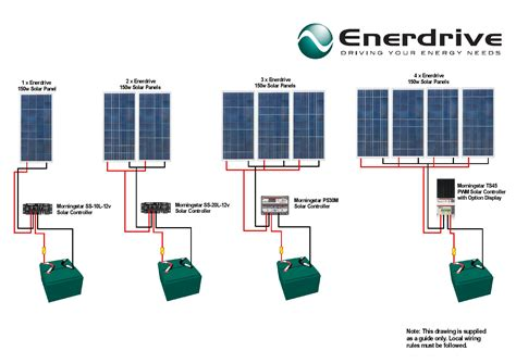 solar panels diagram 24v solar system wiring diagram page 2 pics about space