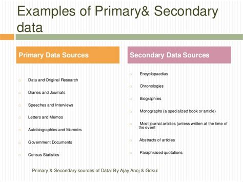Sles Of Primary Skills And Secondary Skills In Resume by Did You Academic Skills Articles Articles