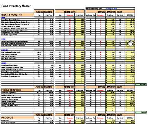 liquor cost spreadsheet excel spreadsheets group