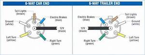 Trailer Plug Wiring Diagram 6 Way