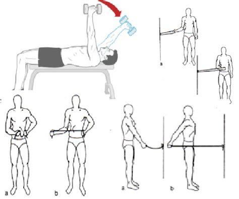 Shoulders Pop When Doing Barbell Shoulder Press