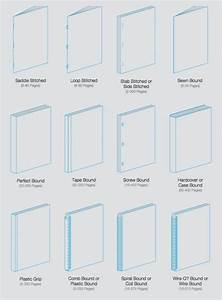 15 Detailed Diagrams That Show How A Book Is Made