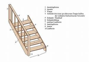 Außentreppe Holz Selber Bauen : treppen stufen so werden sie berechnet bauen ~ Lizthompson.info Haus und Dekorationen
