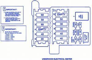 Cadillac Fleetwood 1997 Underhood Fuse Box  Block Circuit Breaker Diagram