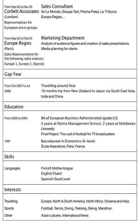 modèle lettre de motivation caissière sans expérience exemple de cv 233 tudiant lyc 233 e sle resume