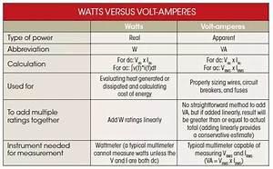 Watt Volt Ampere : how to convert ac watts to dc volt ampere quora ~ A.2002-acura-tl-radio.info Haus und Dekorationen