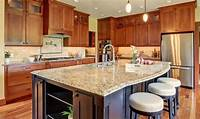 types of countertops Types of Kitchen Countertops (Image Gallery) - Designing Idea