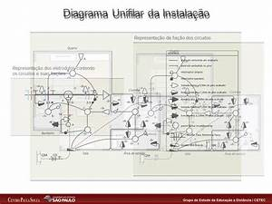 Instala U00e7 U00f5es El U00e9tricas - M U00f3dulo I - Agenda 10