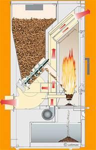 Pelletofen Für Wohnzimmer : pelletofen energie holz heizung ~ Bigdaddyawards.com Haus und Dekorationen
