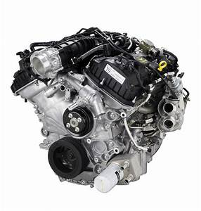 What Is Ford EcoBoost Full Race