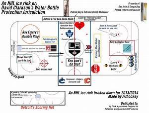 The 2014 Nhl Ice Rink Diagram  Courtesy Of R  Hockey
