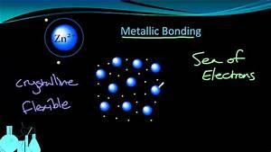 Chemistry 4 3 Metallic Bonding