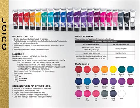 Joico Vero K-pak Color Intensity Fact Sheet.