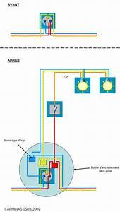 Branchement Electrique Volet Roulant Sur Prise De Courant : conseils installation appliques murales clairage avec ~ Dailycaller-alerts.com Idées de Décoration