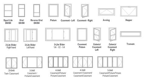 detailed diagram  common terms viwinco windows