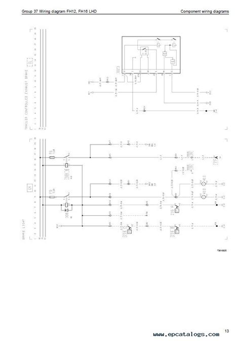 Volvo Truck Wiring Diagrams Pdf