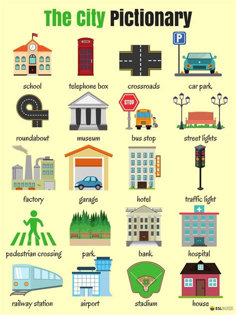 English Vocabulary Places In The City  English Expressions  English Vocabulary, English