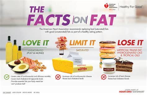 good fats  bad fats  facts  healthy fats
