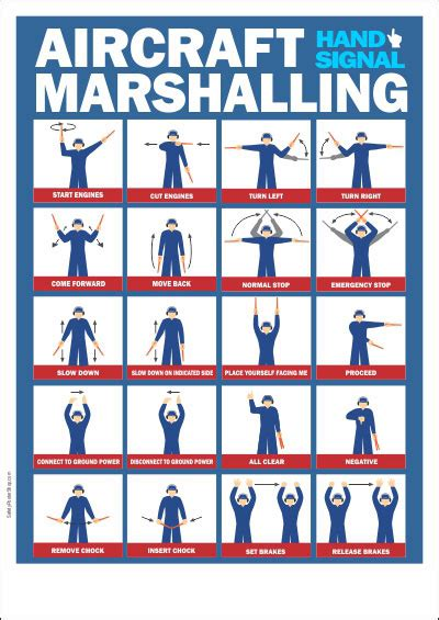 aitrcraft marshall hand signals safety poster shop