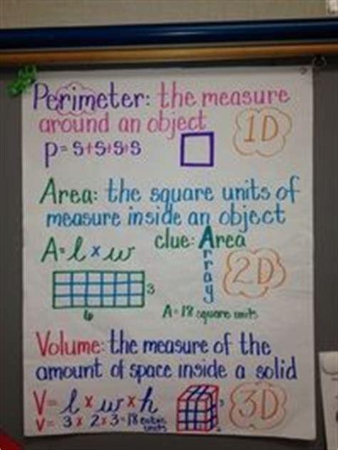 sophomore practicum  grade math  science