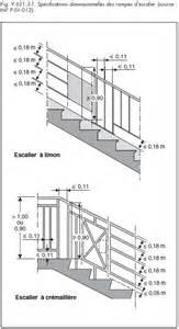 Norme Garde Corps Escalier Erp by R 232 Gles De S 233 Curit 233 Et De Dimensionnement Des Garde Corps
