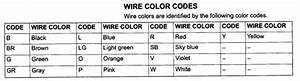 Wiring Diagram For Sunroof For A 2003 Eclipse