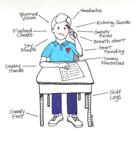 confident parents confident a site for parents 956 | physical symptoms of anxiety 2 by jennifer miller1
