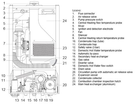 ariston unvented cylinder wiring diagram choice image