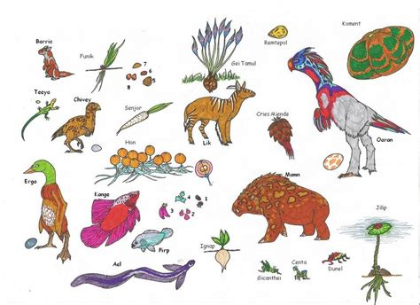 Spore Apher Animals And Plants By Threecats0430 On Deviantart