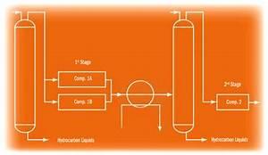 Atom Diagram For Hydrogen Gas