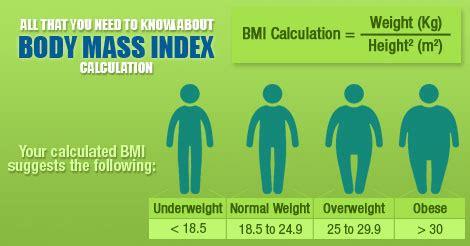 bmi calculation