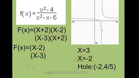 rational hole function holes asymptotes vertical functions graphing zeros mishkanet