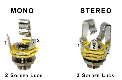 1 4 Input Wiring by Wiring Mono And Stereo Jacks For Cigar Box Guitars S