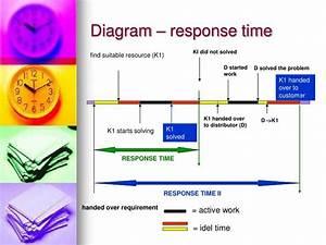 Ppt - Ishikawa Fishbone Diagram Powerpoint Presentation