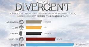 Divergent Factions Quiz | www.imgkid.com - The Image Kid ...