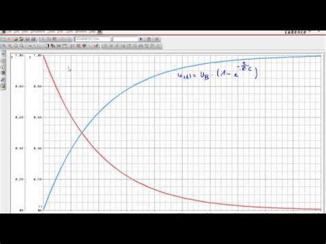 kondensatorspannung berechnen grundlagen einfacher rc