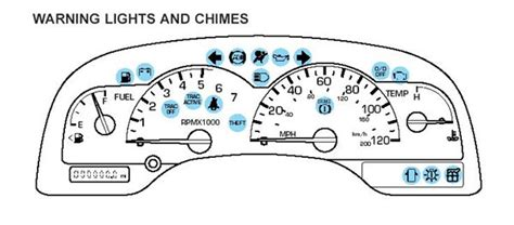 ford freestar dashboard symbols
