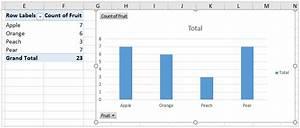 Wie Erstellt Man Ein Diagramm Nach Anzahl Der Werte In Excel