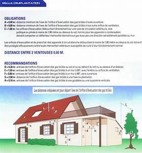 Chaudiere A Ventouse : r novation plomberie maison coude vacuation par toit ~ Melissatoandfro.com Idées de Décoration