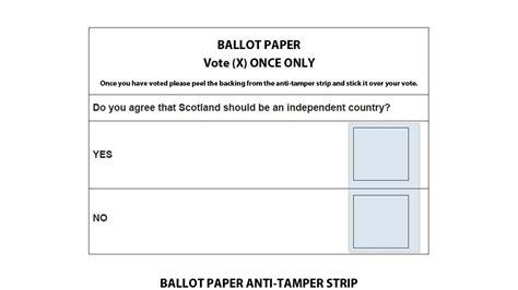 Petition · Scottish Parliament Add Antitamper Strip To
