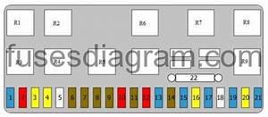 Fuse Box Diagram Alfa Romeo 75