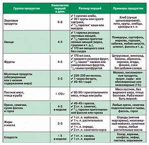 Дифференциальная диагностика ладонно-подошвенного псориаза