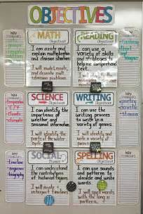 Classroom Learning Objectives