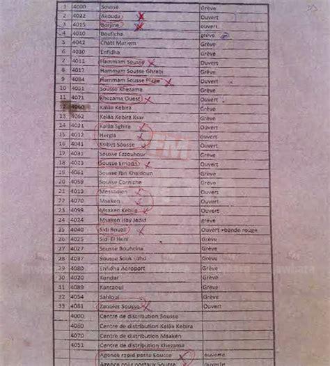 liste des bureaux de poste liste des bureaux de poste 28 images le bar 224 tutos