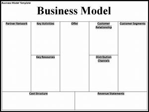 10  Business Model Templates