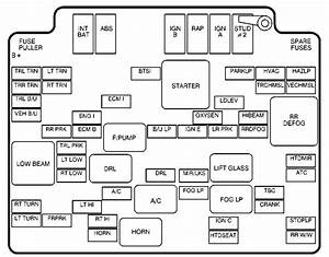 Gmc Envoy  1998  U2013 2000   U2013 Fuse Box Diagram
