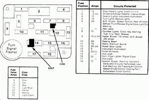 1986 Mustang Engine Bay Fuse Diagram