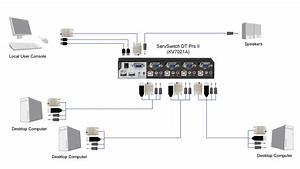 Kv7020a  Dt Pro Ii Vga Kvm Switch  2-  4-port