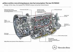 The Mercedes